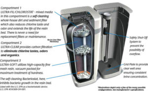 water-softeners-for-home